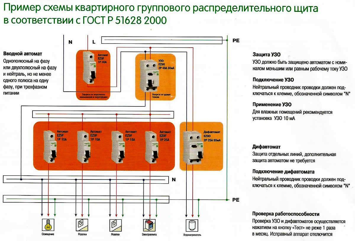 Как собрать щит учета электроэнергии 220в   строимдом