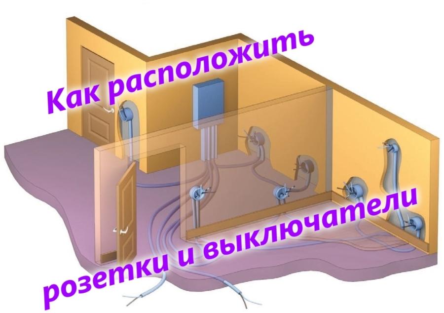 Расположение комнат в доме по сторонам света