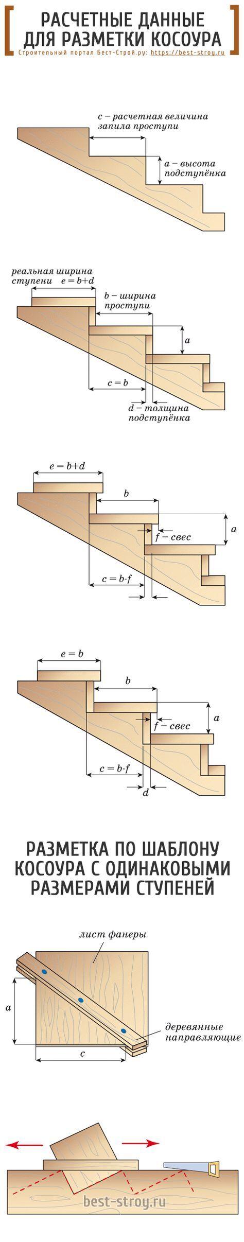 Деревянная лестница своими руками: фото, видео изготовления деревянная лестница своими руками: фото, видео изготовления