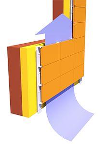 вентилируемый фасад панели