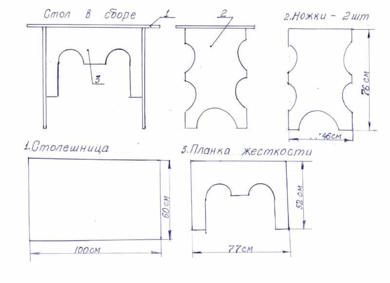 4 вида столешниц для кухни — сравнительная характеристика материалов и цен