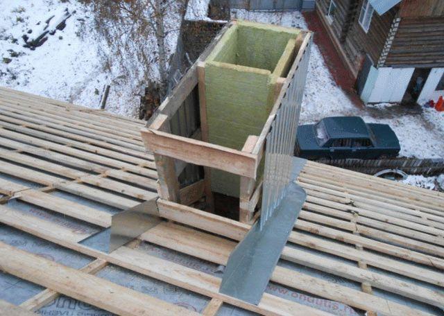Как заделать трубу на крыше: рекомендации по выбору материала и технологии
