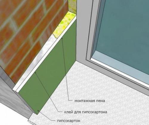 внутренняя отделка пластиковых окон