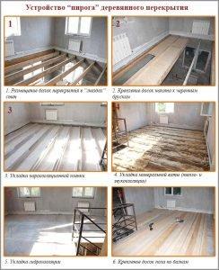 Как и какие  сделать перекрытия в доме из газобетона
