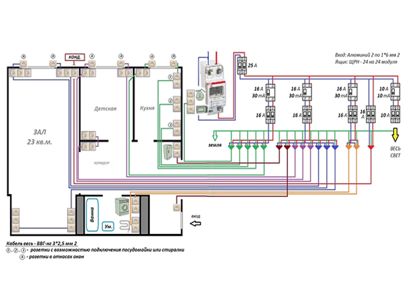 Монтаж электропроводки на даче: требования, подбор схемы и сечения, варианты выполнения