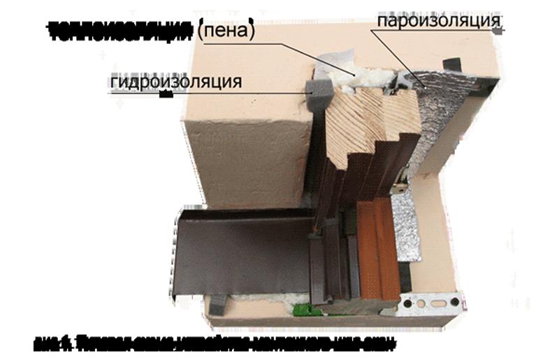 """Монтаж пластиковых окон по гост - """"окна города"""" - пластиковые окна века и шуко в белгороде"""