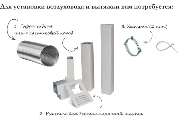 Особенности вытяжки без отвода в вентиляцию