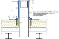 Ветрозащита каркасного дома: устройство и технология