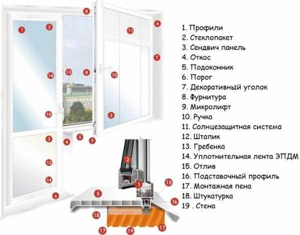 Как утеплить пластиковые окна, если продувает: пошаговая инструкция по уплотнению откосов изнутри и снаружи, подоконника и стекла на зиму