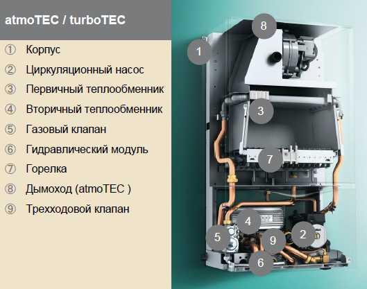 Газовый котел vaillant turbotec plus vu 202/5-5 (19,7 квт) – характеристики, отзывы, плюсы-минусы, конкуренты и все цены в обзоре