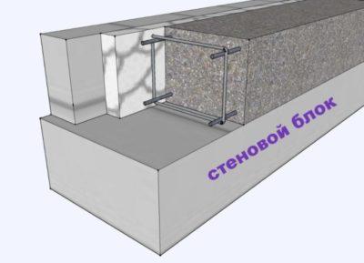 Какой газобетон выбрать для строительства дома