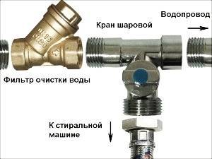 Подключение стиральной машины к водопроводу и канализации: как правильно подключить воду и слив