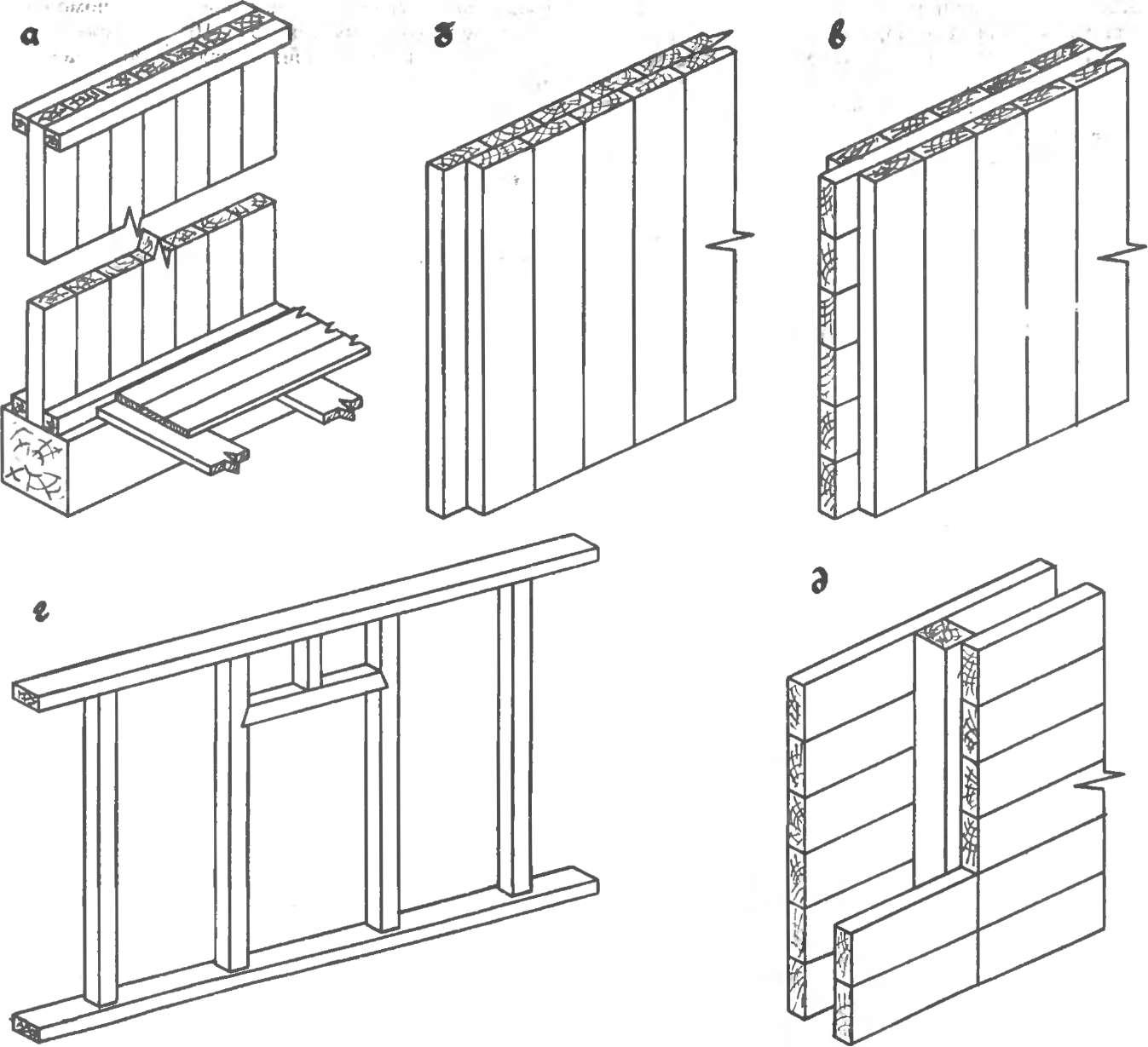 Как своими руками сделать межкомнатные перегородки в деревянном доме
