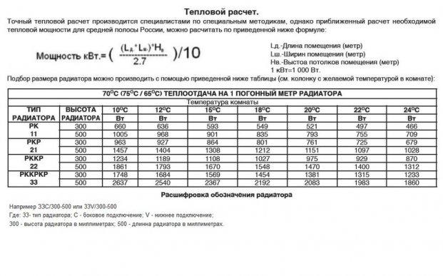 Расчёт количества секций радиатора отопления: рекомендации по подготовке данных для расчета, формулы и калькулятор