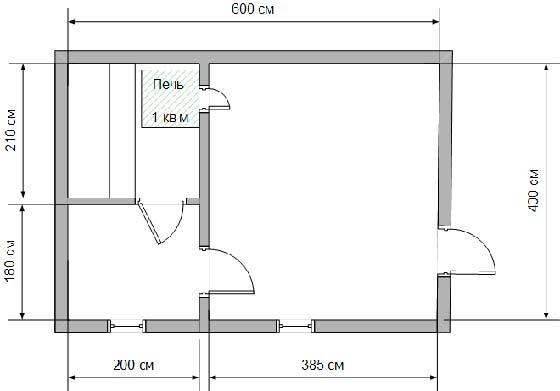 проекты бань из бревна 4х6