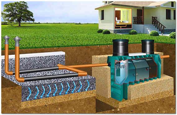 канализация из бетонных колец с переливом