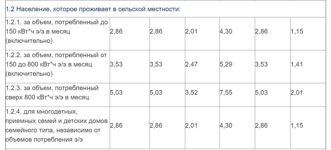 деревенский тариф на электроэнергию