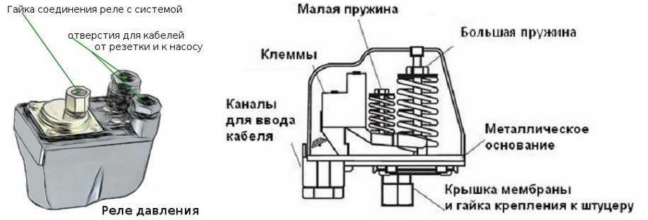 электронное реле давления