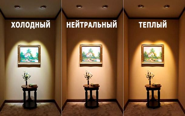 Цветовая температура светодиодных ламп: таблица в кельвинах, холодный и теплый свет