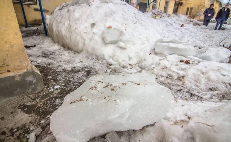Снеговая нагрузка.нагрузки, действующие на несущую конструкцию скатных крыш