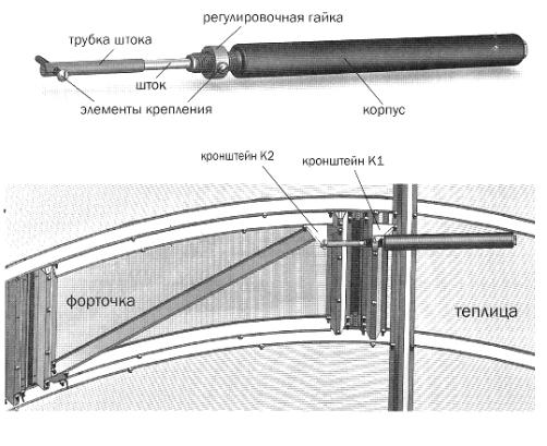 Автоматический открыватель форточек для теплицы: открывание и автомат из поликарбоната, дверь самооткрывающаяся