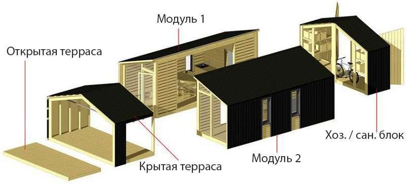 модульные дома для круглогодичного проживания под ключ