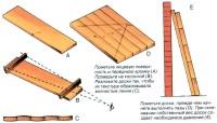 § 29. соединение деталей из древесины