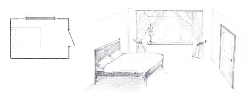 кровать по фэншую