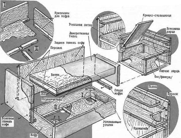 Угловой диван своими руками чертежи