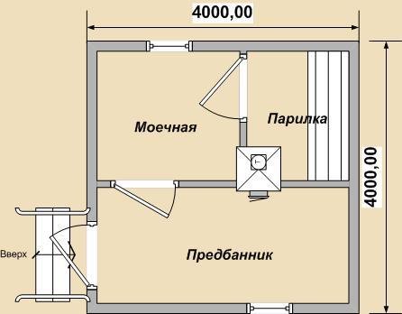 планировка бани 4х4 фото