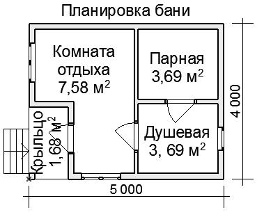 планировка бани 5х4 фото