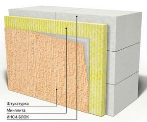 Схема утепления газобетонного фасада