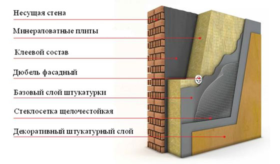 original_struktura