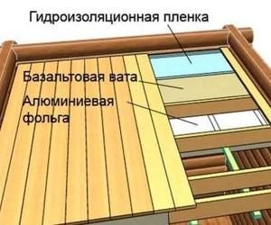 Способы утепления потолка в бане