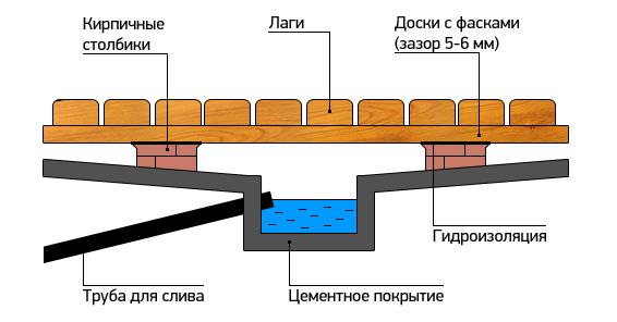 priyamok