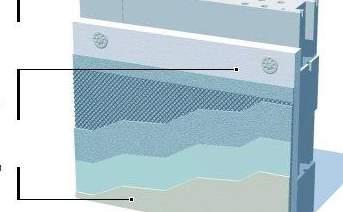 Многослойные фасадные теплоизоляционные системы