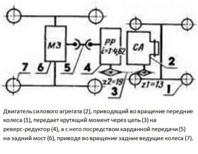 Схема для расчета нагрузки