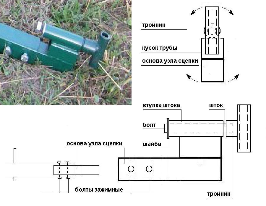 adapter-dlya-motobloka-3