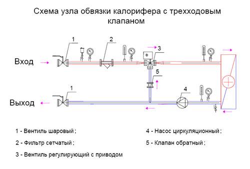 Схема узла обвязки