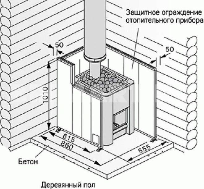 Печка для бани из трубы своими руками