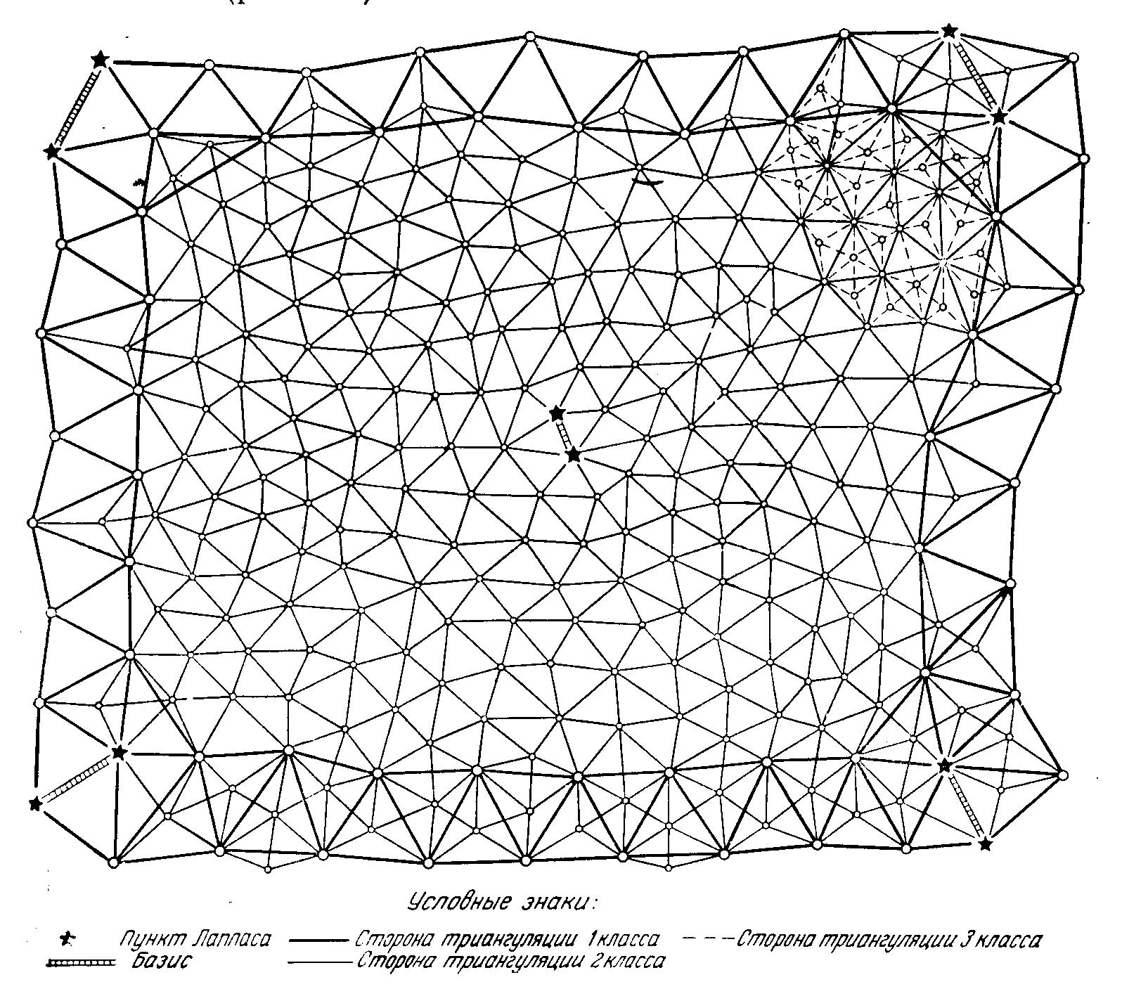 Схема построения геодезической сети