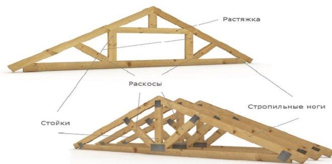 Как сделать веранду или террасу из поликарбоната своими руками