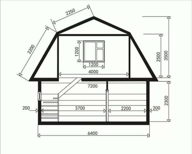 Крыша двухскатная своими руками - чертежи