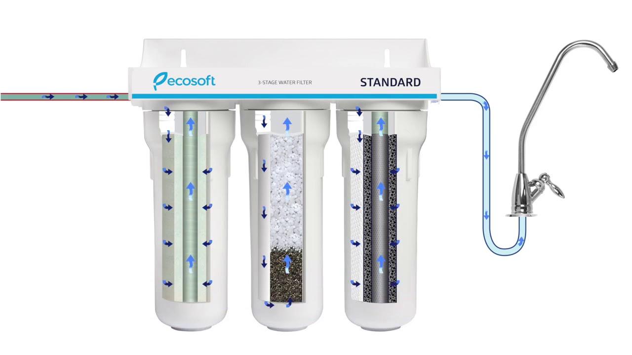 Проточный фильтр для воды под мойку