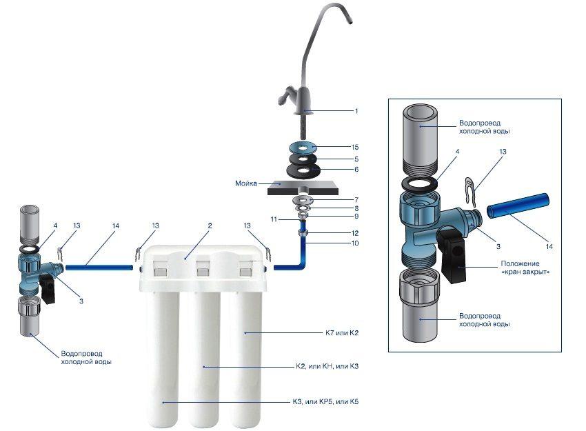 Сборка фильтра для воды под мойку
