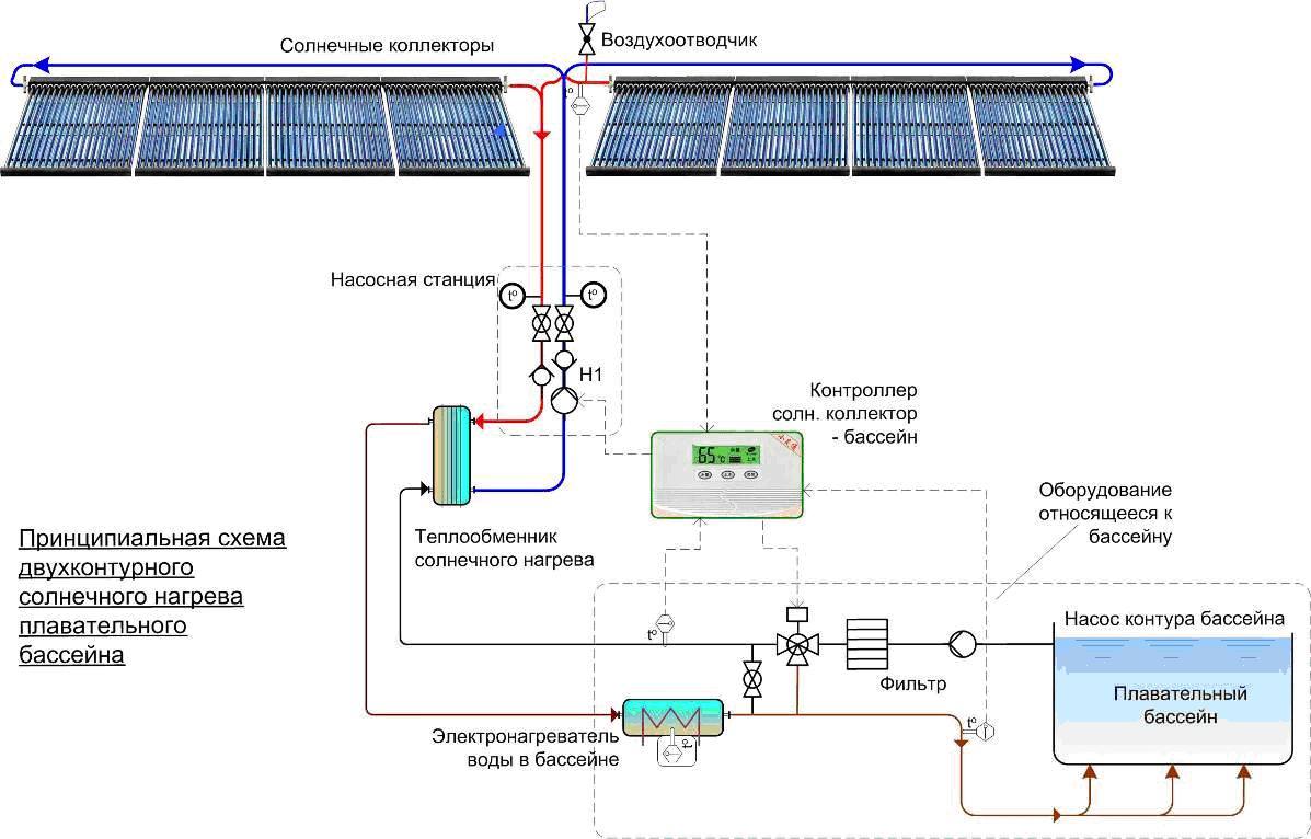 Схема солнечного нагрева бассейна