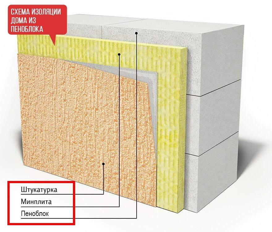 Схема утепления дома из пеноблоков