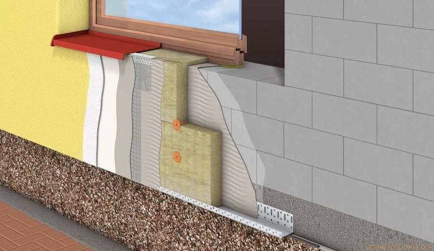 Схема утепления дома из шлакоблоков