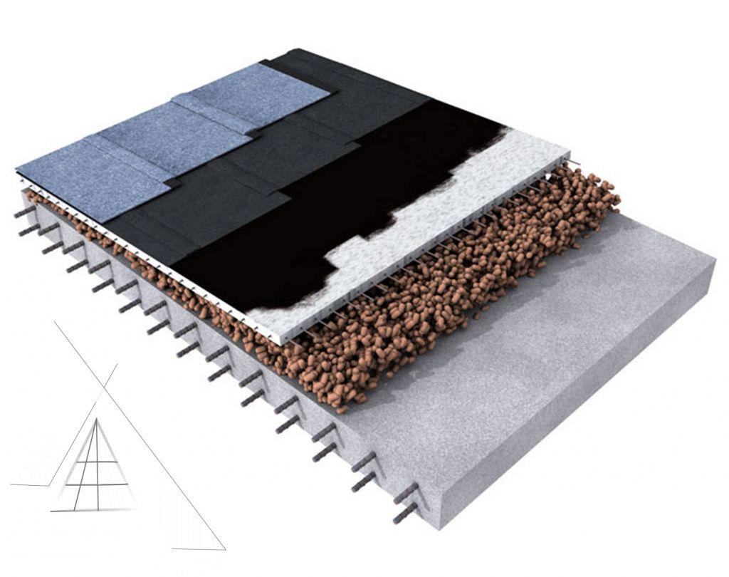 Утепление плоской крыши керамзитом