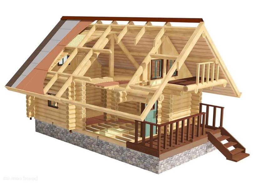 Конструкция деревянного дома
